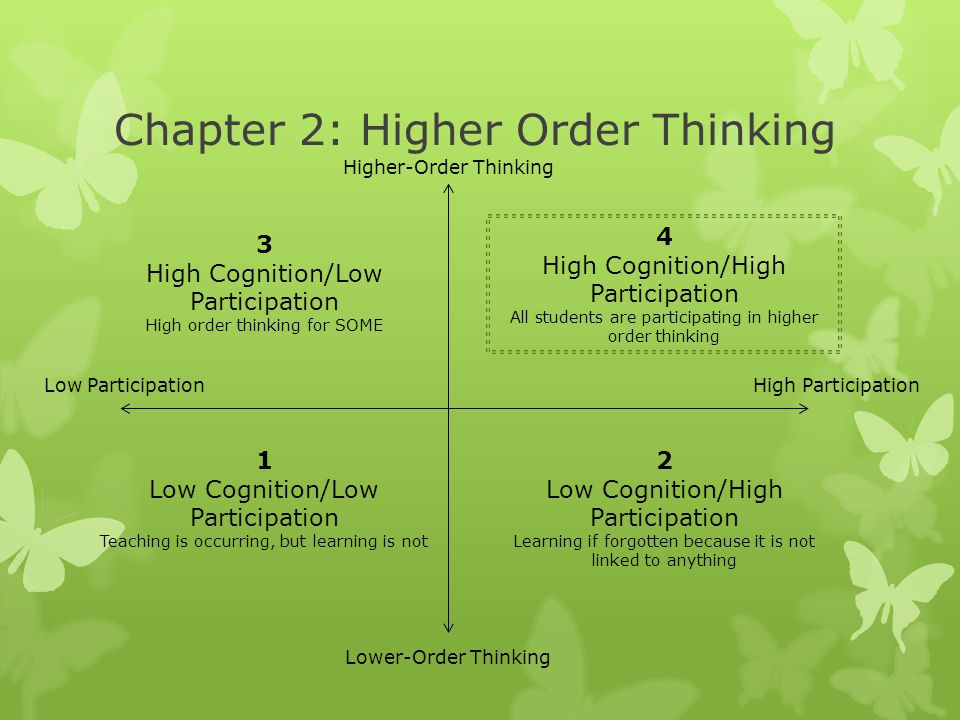 Chapter 2: Higher Order Thinking