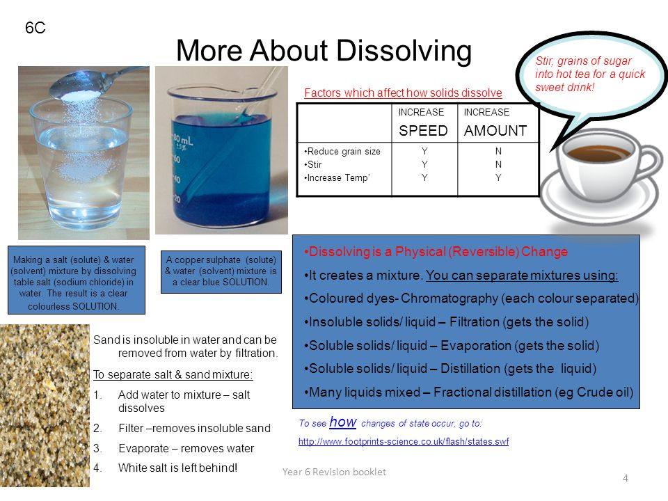 More About Dissolving 6C SPEED AMOUNT