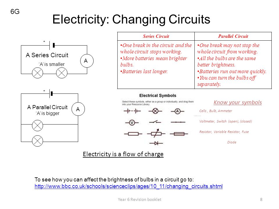 Electricity: Changing Circuits