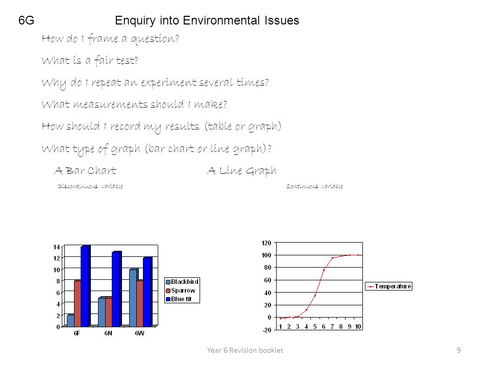 Enquiry into Environmental Issues