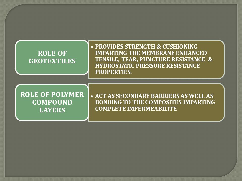 ROLE OF POLYMER COMPOUND LAYERS