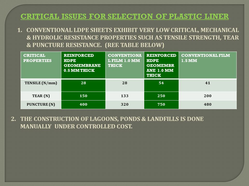 CRITICAL ISSUES FOR SELECTION OF PLASTIC LINER