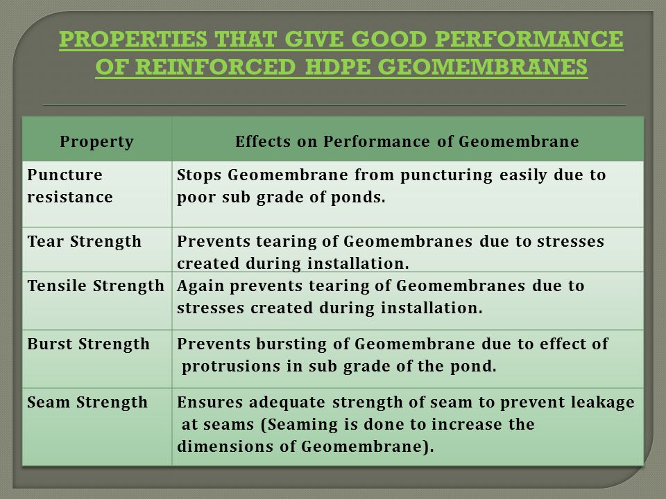 PROPERTIES THAT GIVE GOOD PERFORMANCE OF REINFORCED HDPE GEOMEMBRANES