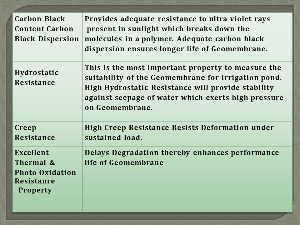Carbon Black Content Carbon. Black Dispersion. Provides adequate resistance to ultra violet rays.