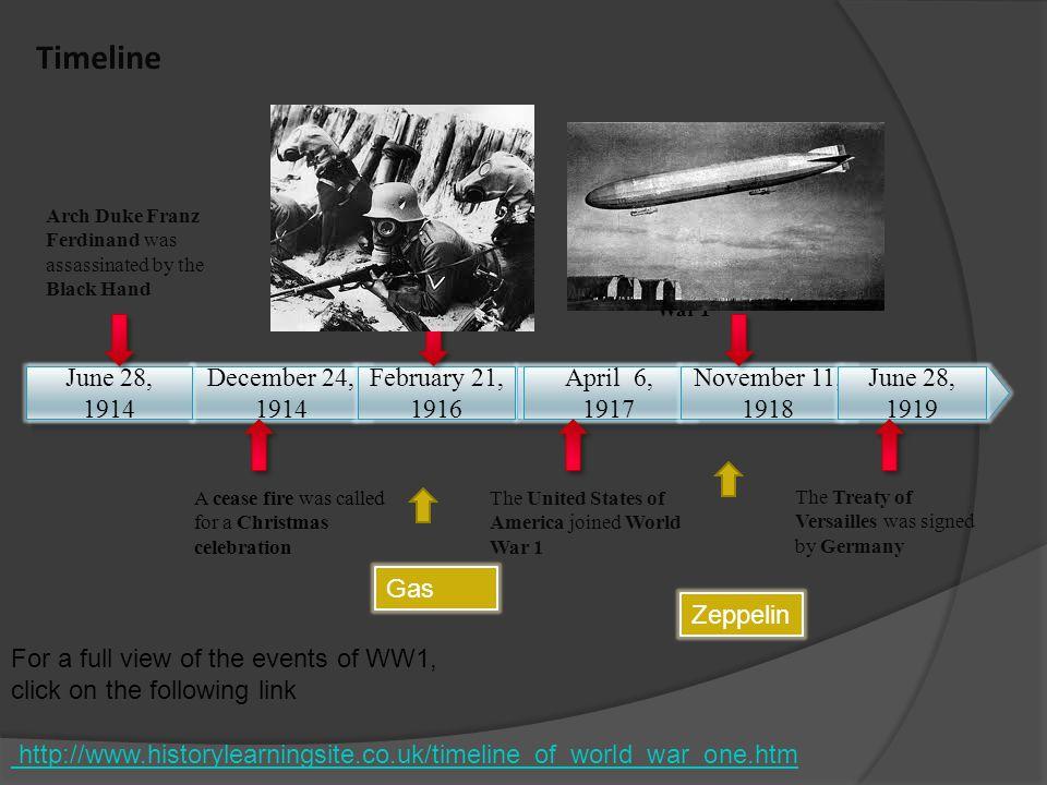 Timeline December 24, 1914 February 21, 1916 April 6, 1917