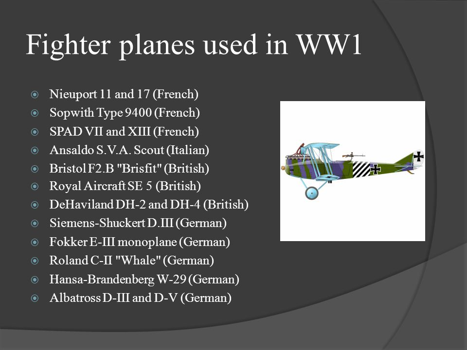 Fighter planes used in WW1