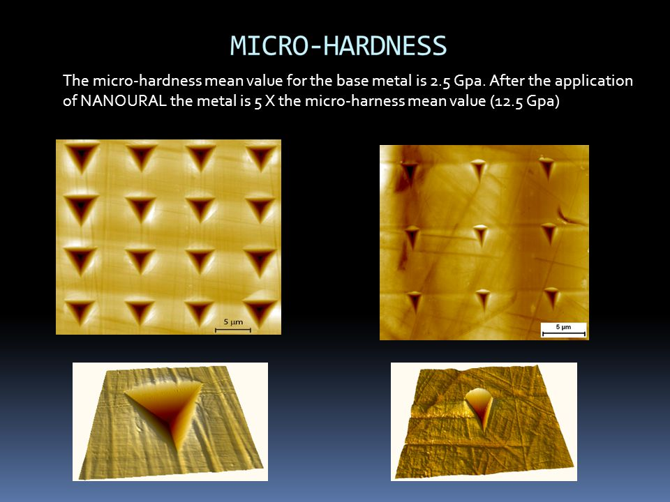 The micro-hardness mean value for the base metal is 2. 5 Gpa