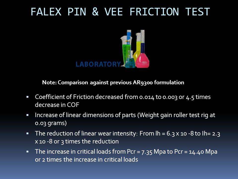 Note: Comparison against previous AR9300 formulation