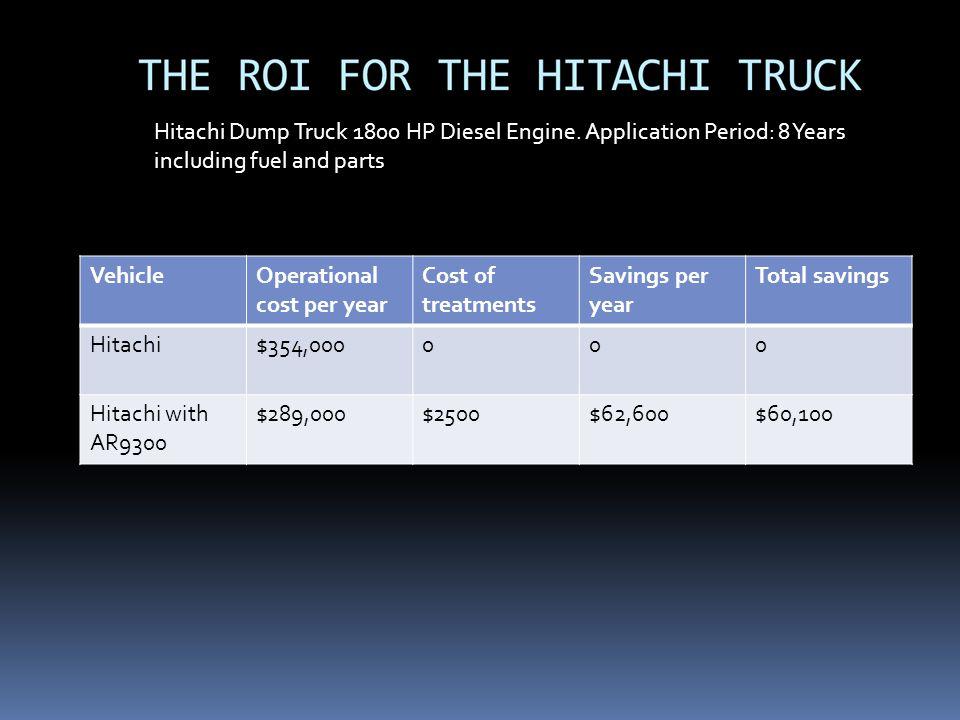 Hitachi Dump Truck 1800 HP Diesel Engine