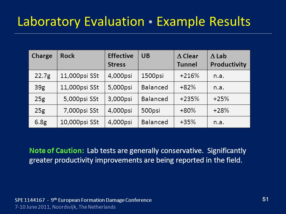 Laboratory Evaluation  Example Results