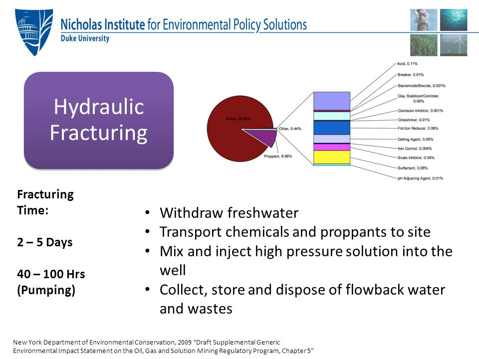 Hydraulic Fracturing Withdraw freshwater