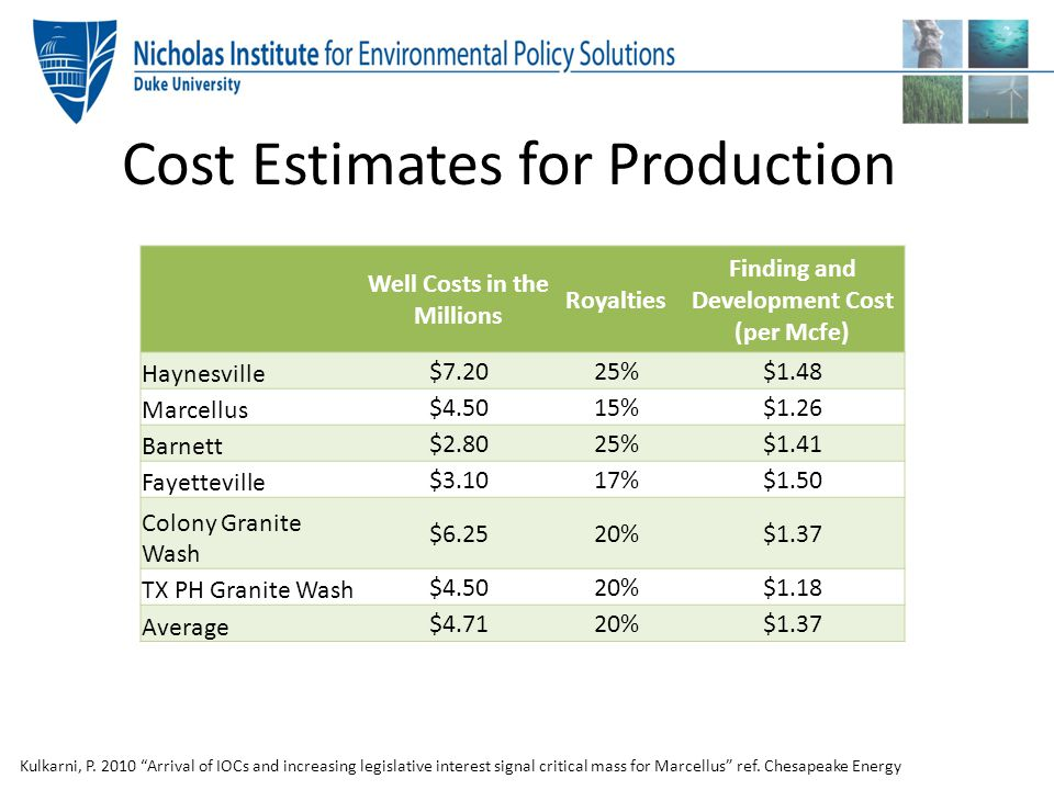 Cost Estimates for Production