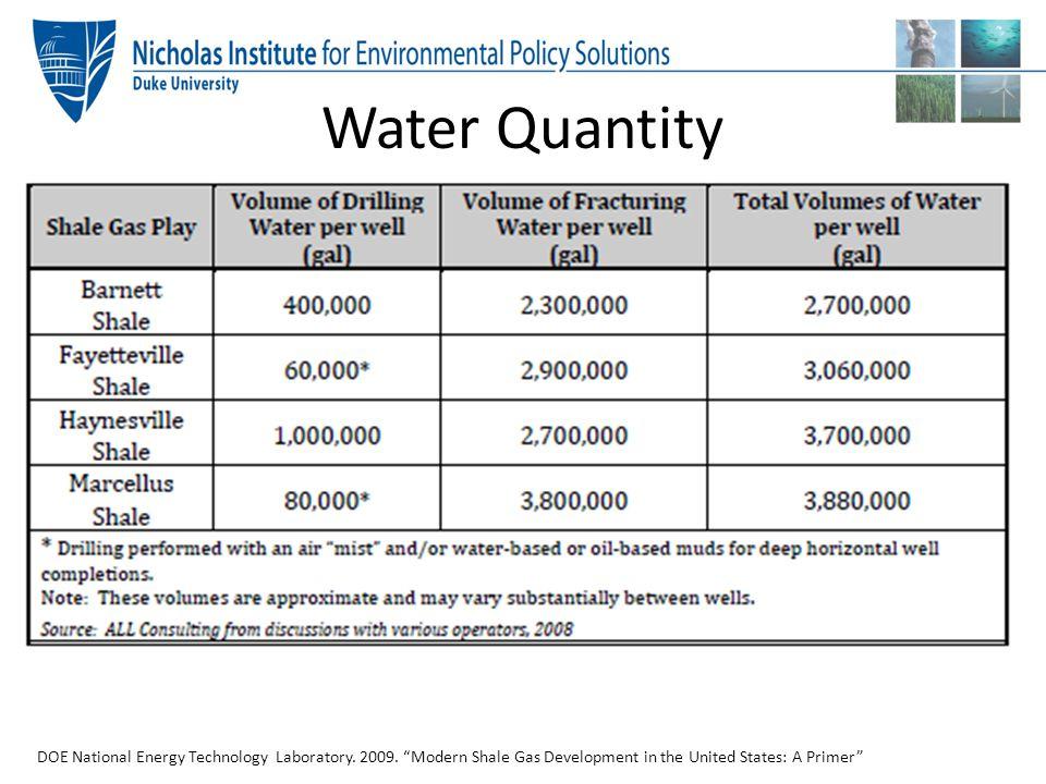 Water Quantity http://www.netl.doe.gov/technologies/oil-gas/publications/epreports/shale_gas_primer_2009.pdf.