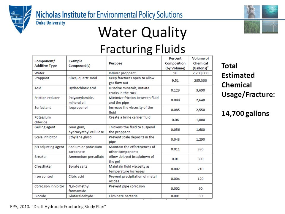 Water Quality Fracturing Fluids