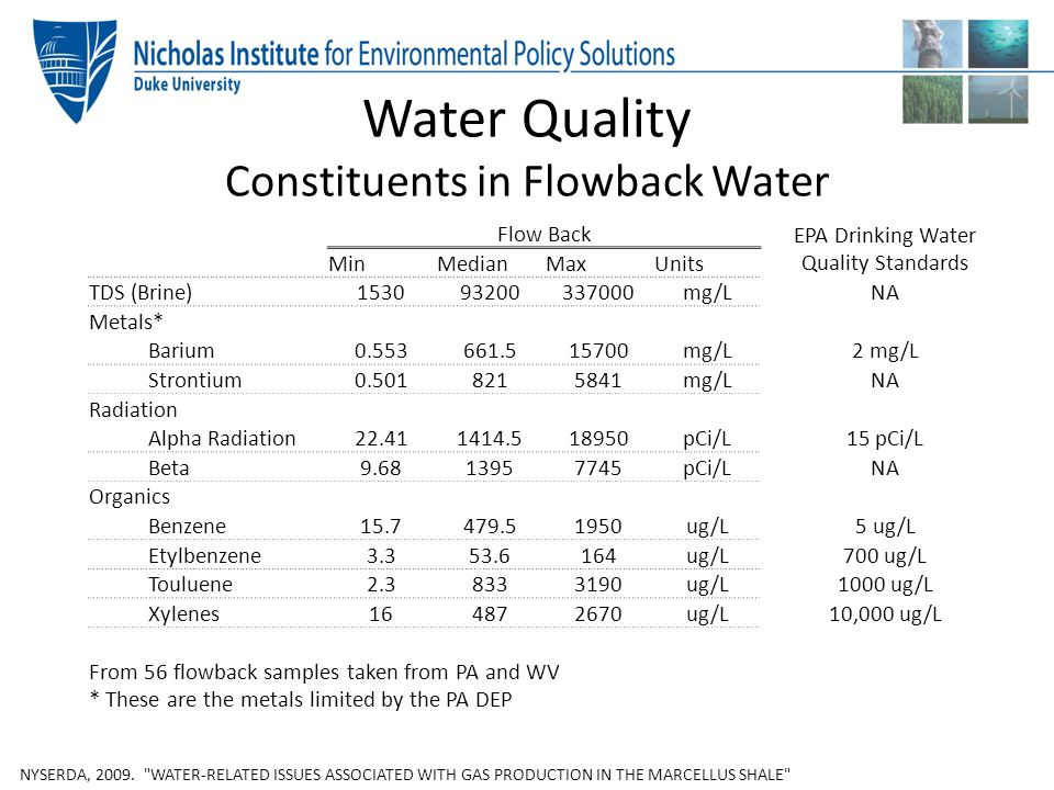 Water Quality Constituents in Flowback Water