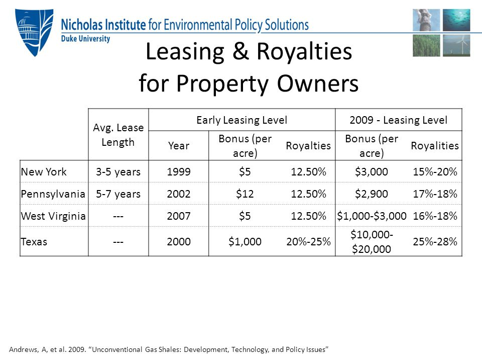 Leasing & Royalties for Property Owners