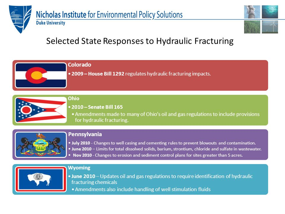 Selected State Responses to Hydraulic Fracturing