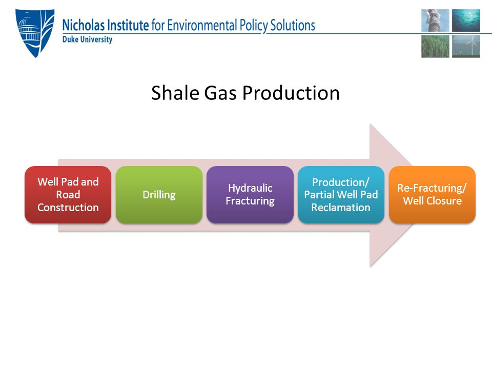 Shale Gas Production Well Pad and Road Construction Drilling