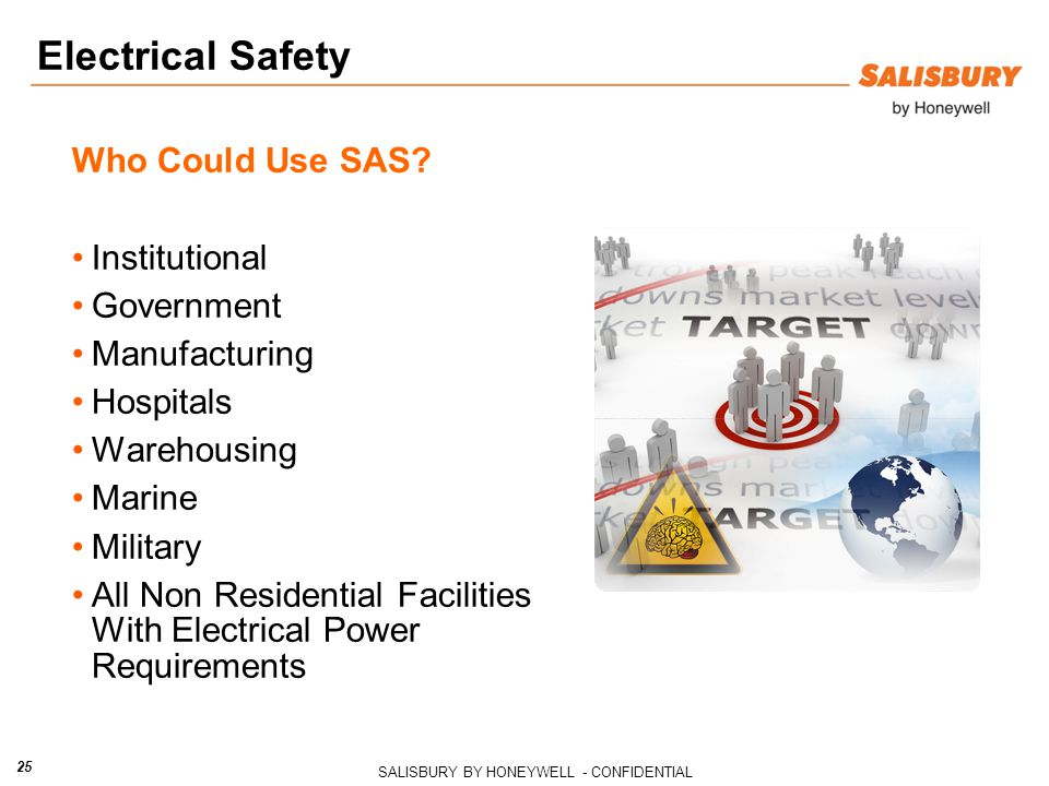 Electrical Safety Who Could Use SAS Institutional Government