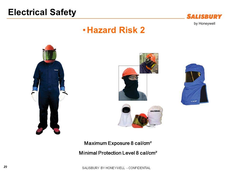 Maximum Exposure 8 cal/cm² Minimal Protection Level 8 cal/cm²