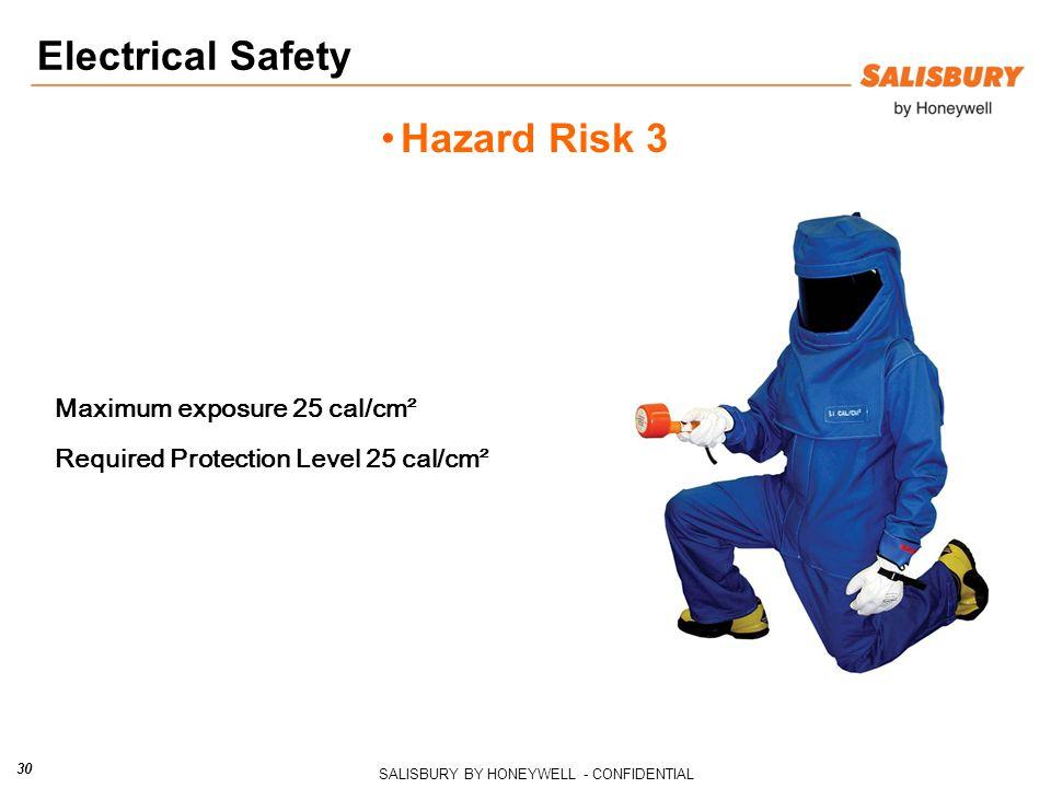 Electrical Safety Hazard Risk 3 Maximum exposure 25 cal/cm²