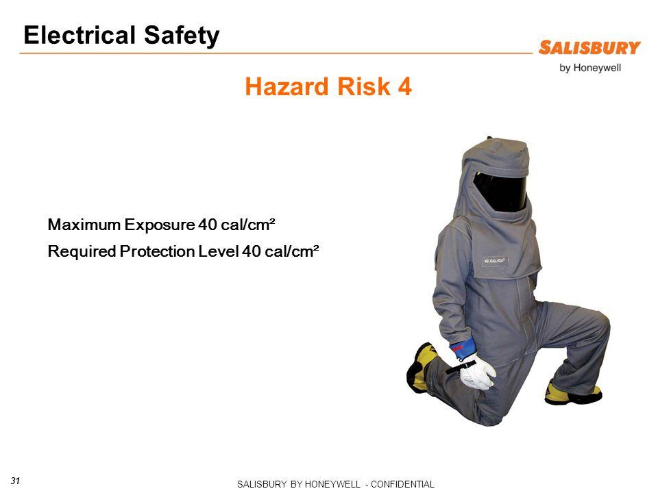Electrical Safety Hazard Risk 4 Maximum Exposure 40 cal/cm²
