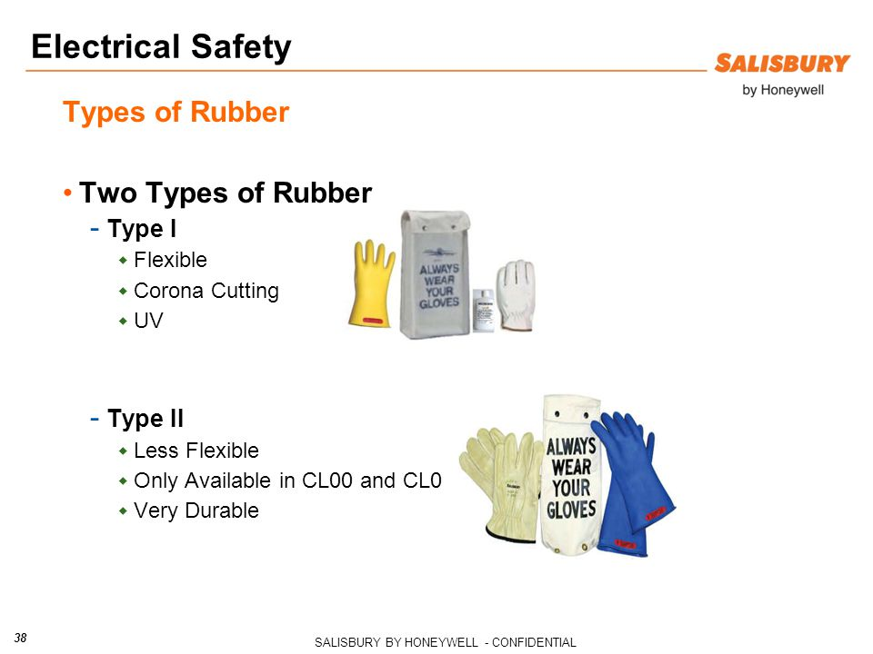 Electrical Safety Types of Rubber Two Types of Rubber Type I Type II