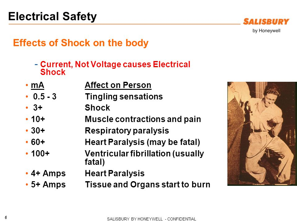 Electrical Safety Effects of Shock on the body