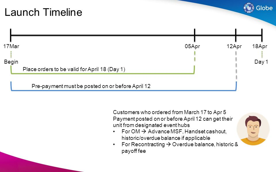 Pre-payment must be posted on or before April 12