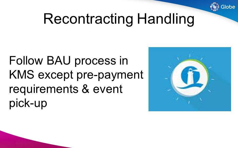 Recontracting Handling
