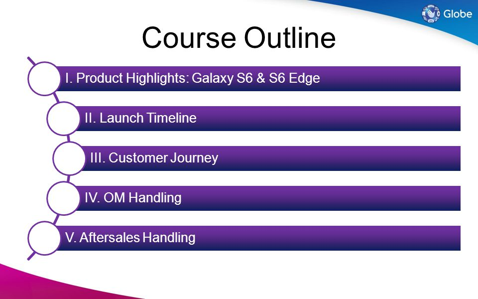 Course Outline I. Product Highlights: Galaxy S6 & S6 Edge