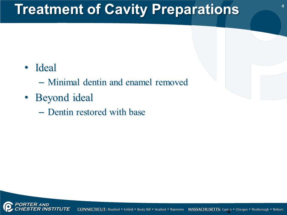 Treatment of Cavity Preparations