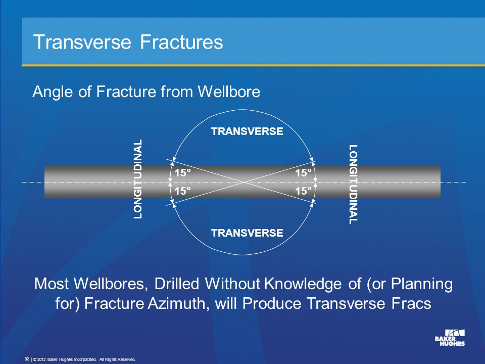 Transverse Fractures Angle of Fracture from Wellbore