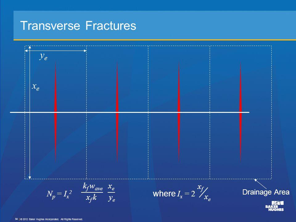 Transverse Fractures ye xe kf wave xe xf Np = Ix2 where Ix = 2 xf k ye