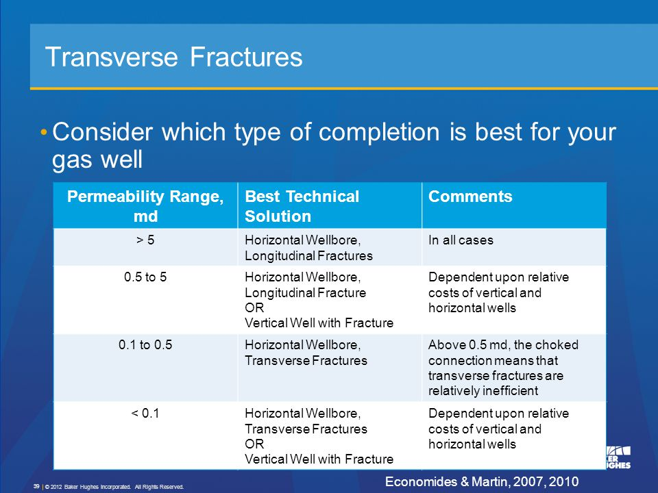Transverse Fractures Consider which type of completion is best for your gas well. Permeability Range, md.