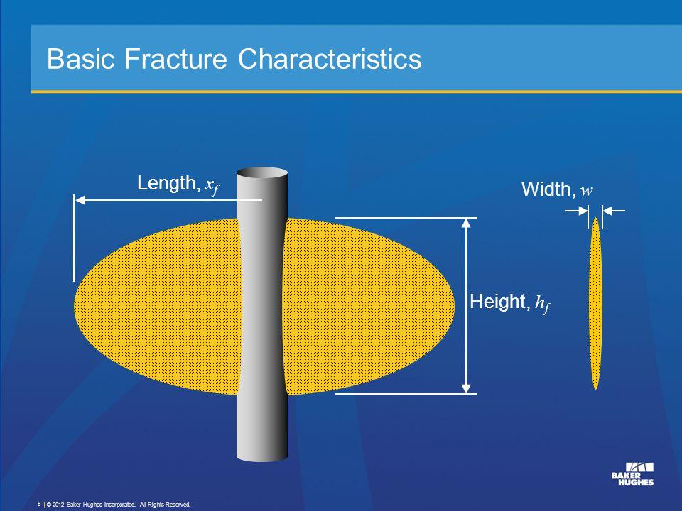Basic Fracture Characteristics