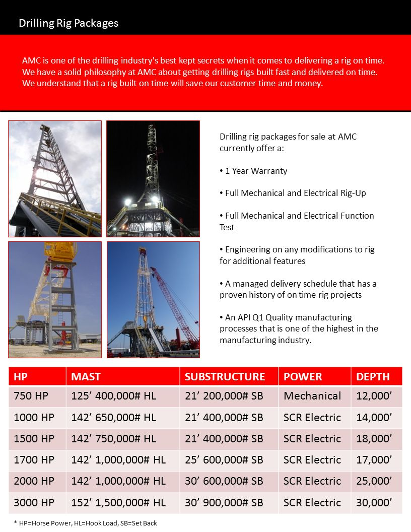 Drilling Rig Packages HP MAST SUBSTRUCTURE POWER DEPTH 750 HP