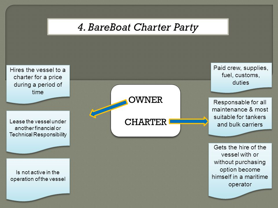 4. BareBoat Charter Party