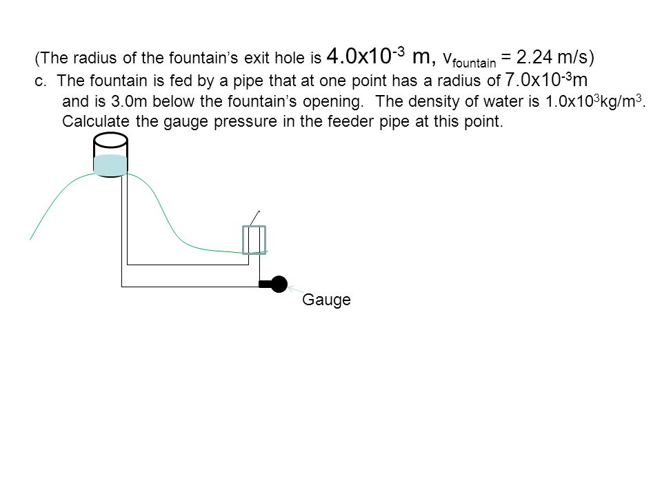 (The radius of the fountain's exit hole is 4. 0x10-3 m, vfountain = 2