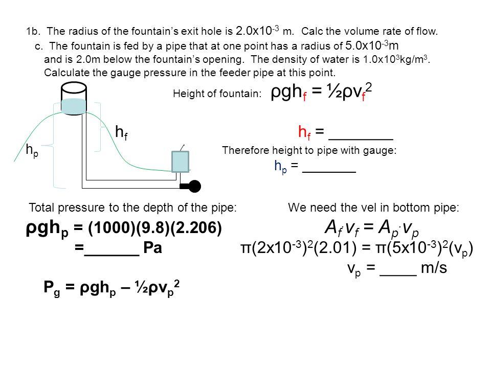 ρghp = (1000)(9.8)(2.206) Af.vf = Ap.vp