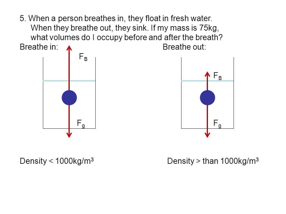 5. When a person breathes in, they float in fresh water.