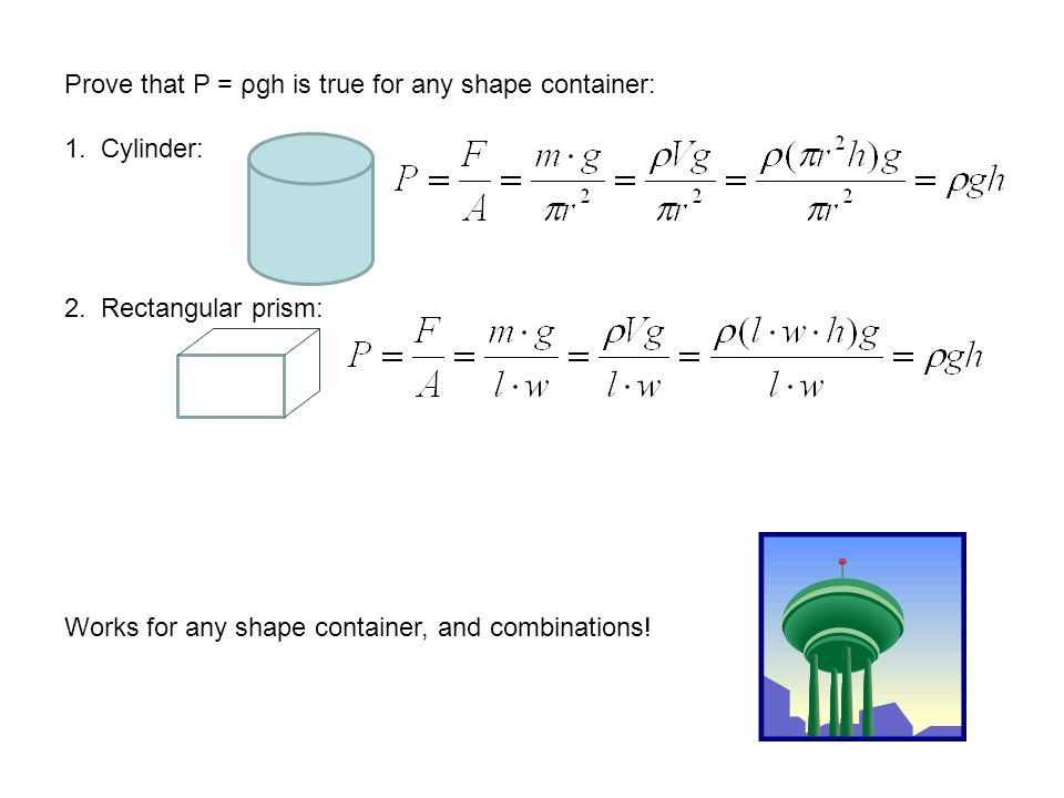 Prove that P = ρgh is true for any shape container: