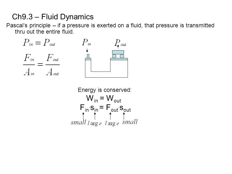 Ch9.3 – Fluid Dynamics Win = Wout Fin.sin = Fout.sout