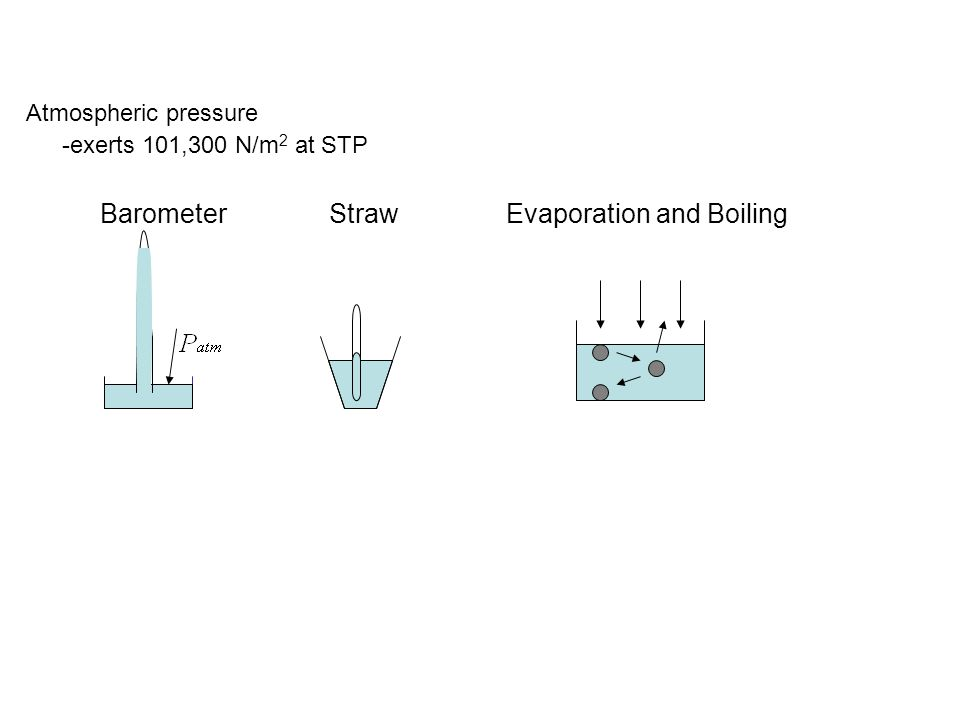 Barometer Straw Evaporation and Boiling