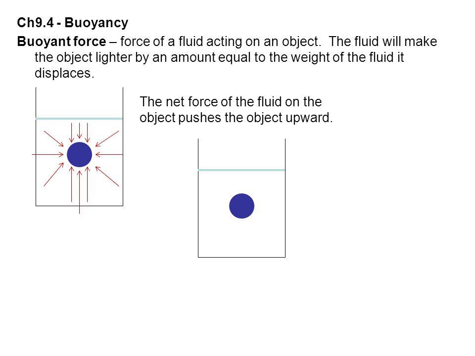 Ch9.4 - Buoyancy