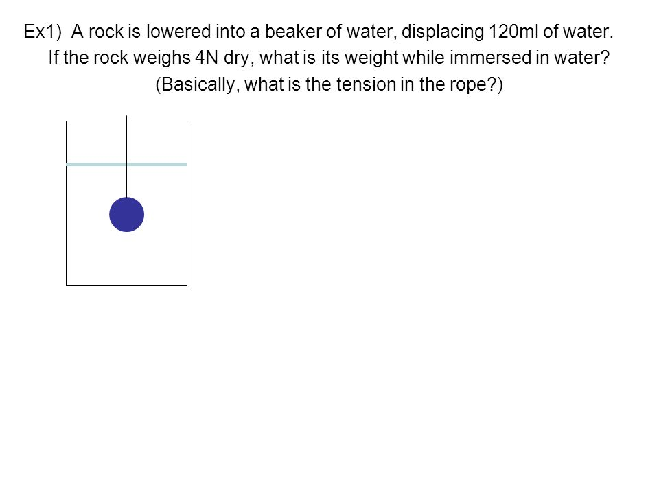 Ex1) A rock is lowered into a beaker of water, displacing 120ml of water.