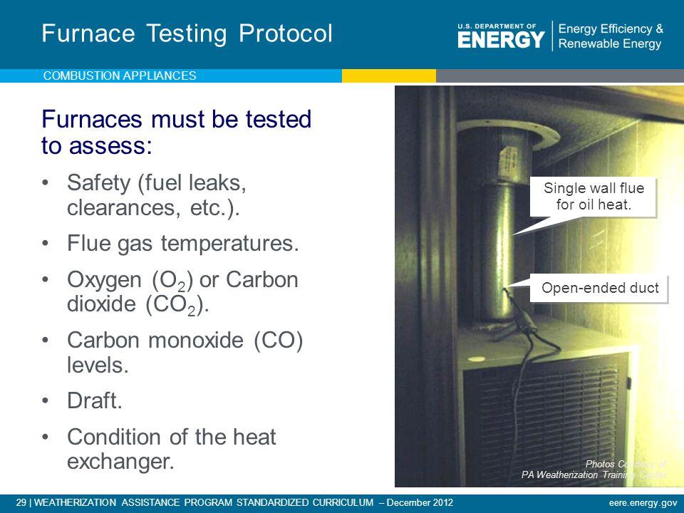 Furnace Testing Protocol
