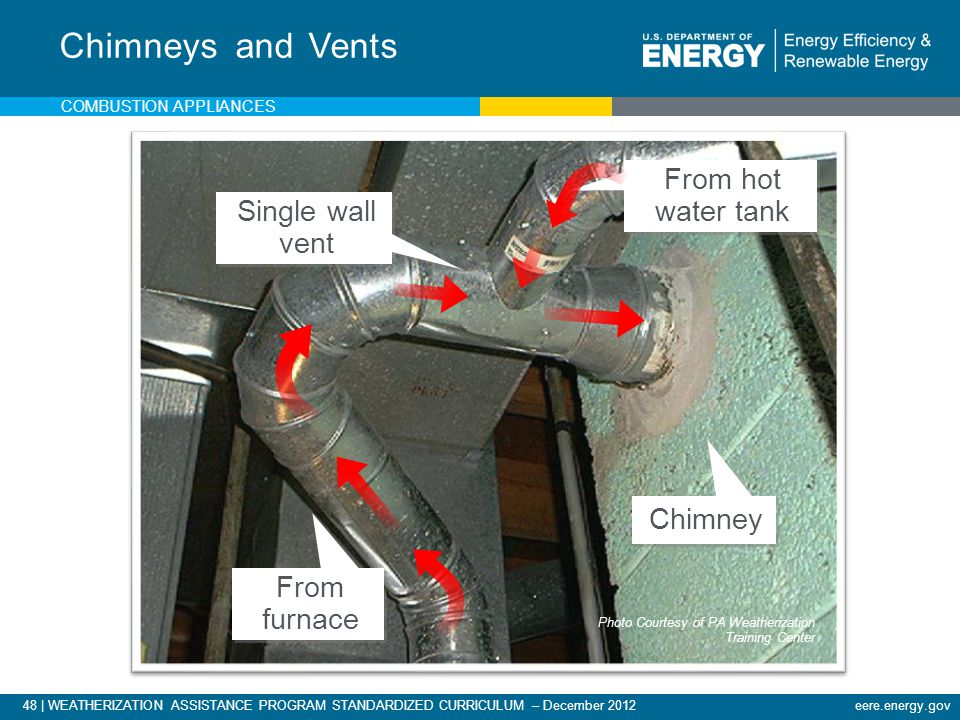 Chimneys and Vents From hot water tank Single wall vent Chimney