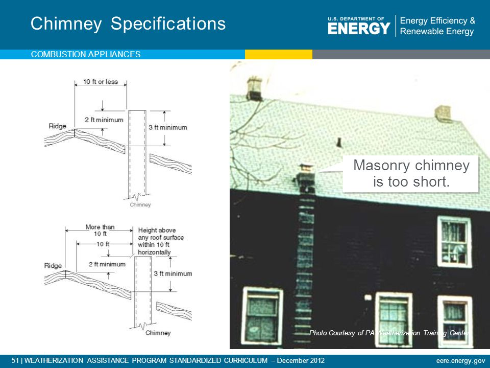 Chimney Specifications