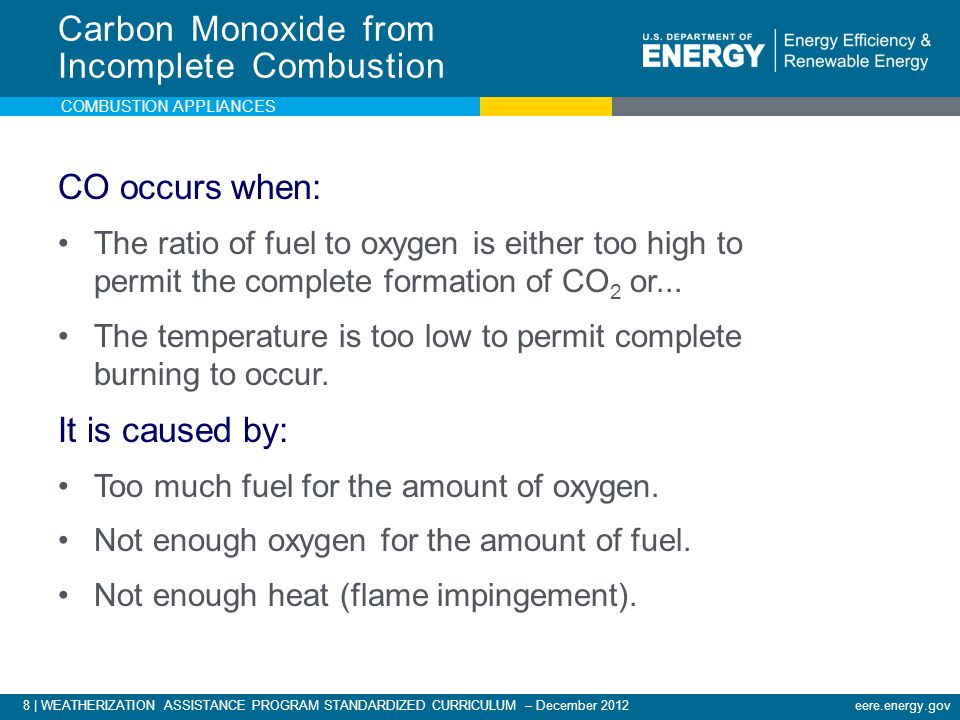 Carbon Monoxide from Incomplete Combustion